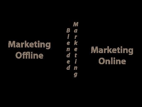 Marketing Offline Marketing Online Blended Marketing